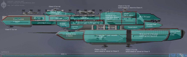 Capital Ship - Hygeia class Repair and Medical Ship